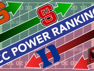 acc power rankings