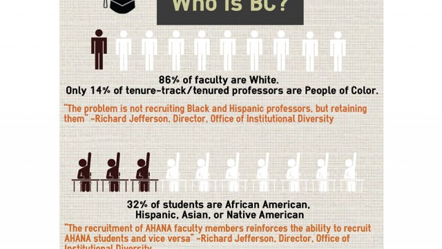 A Visual Investigation Of Racial Disparity At BC