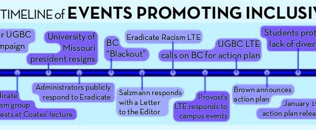 At Trustees Meeting, UGBC Execs Share Student Narratives Of Racism