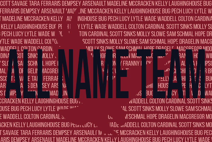 The Officially Unofficial 2015-16 Boston College All-Name Team