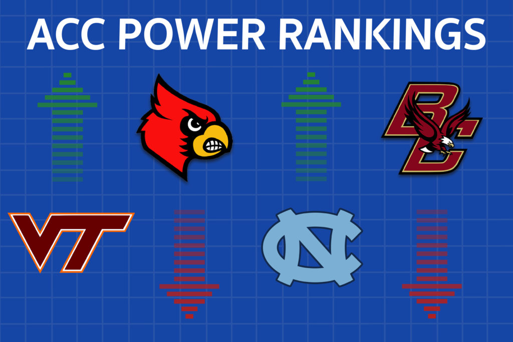 Virginia Tech Among the Elite in Week Three ACC Power Rankings