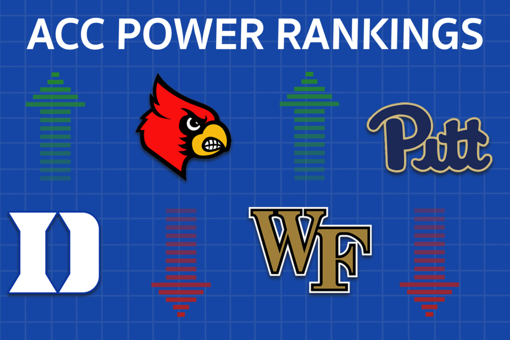 Despite Jackson's Performance, Louisville Drops in Week Two ACC Power Rankings