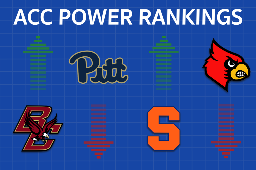Even After Loss to Orange, Clemson Tops Week Seven ACC Power Rankings