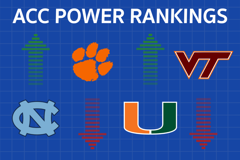 Canes Overtake Clemson in Week 11 ACC Power Rankings