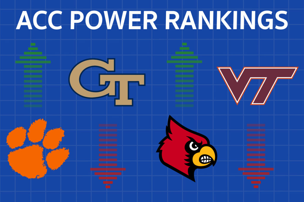 Clemson Back on Top in Week 13 ACC Power Rankings