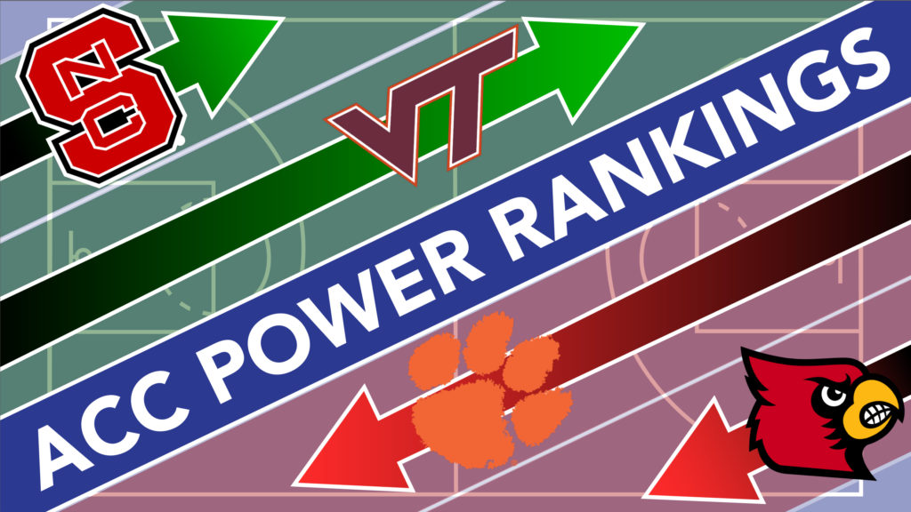 ACC Power Rankings: Virginia Tech Continues to Rise as Tournament Nears