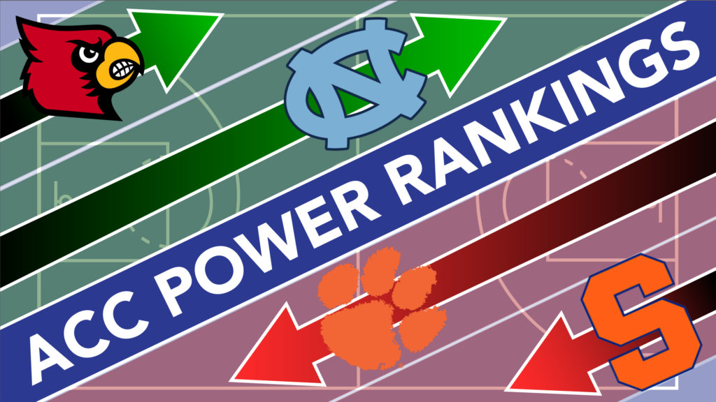 ACC Power Rankings: UNC Climbs With Impressive Stretch