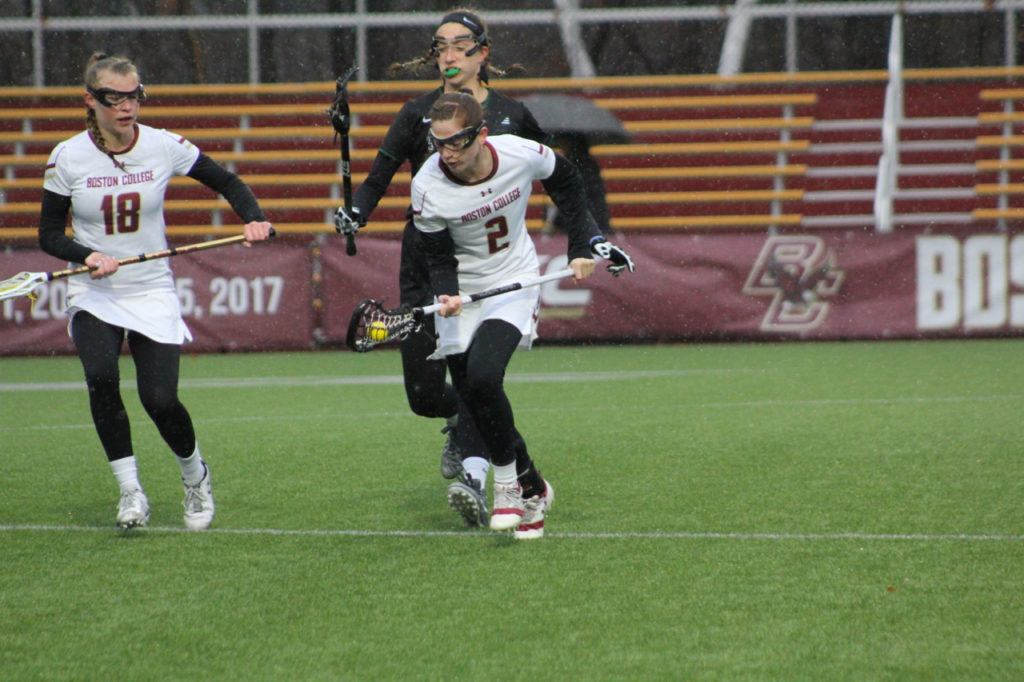 Previewing 2017-18 Lacrosse: Southern California