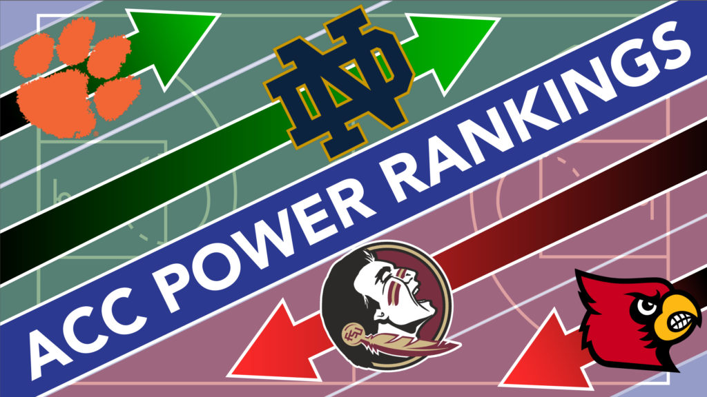 ACC Power Rankings: Duke Leaps Rivals in Regular Season Finale