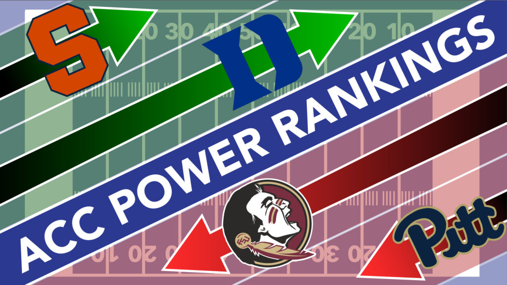 Florida State, Pittsburgh Take a Hit in Week Two ACC Power Rankings