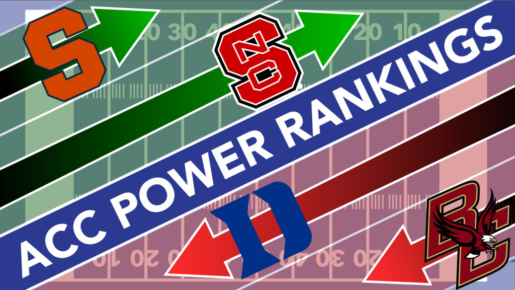 Duke Comes Back Down to Earth in Week Five ACC Power Rankings