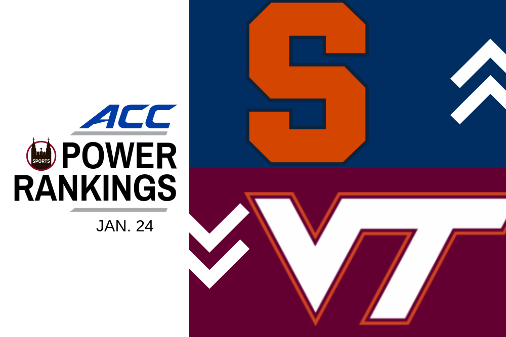 ACC Power Rankings: Duke, Virginia a Class Above the Rest