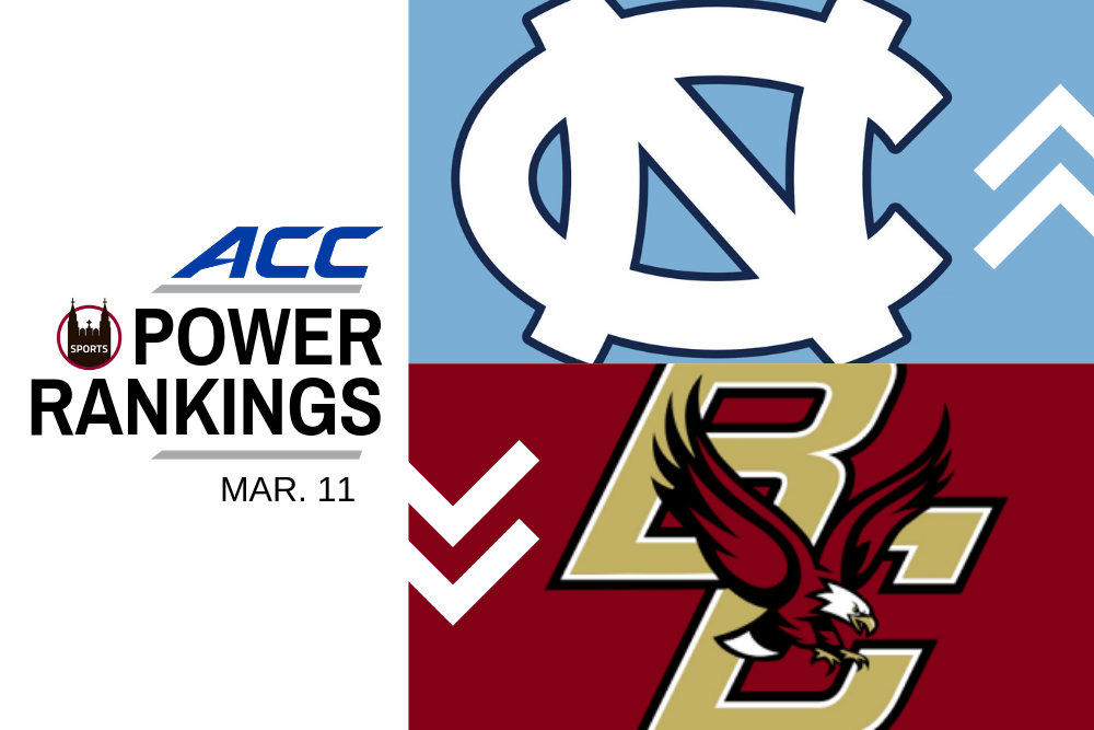 ACC Power Rankings: Get Ready for an Exciting Conference Tourney