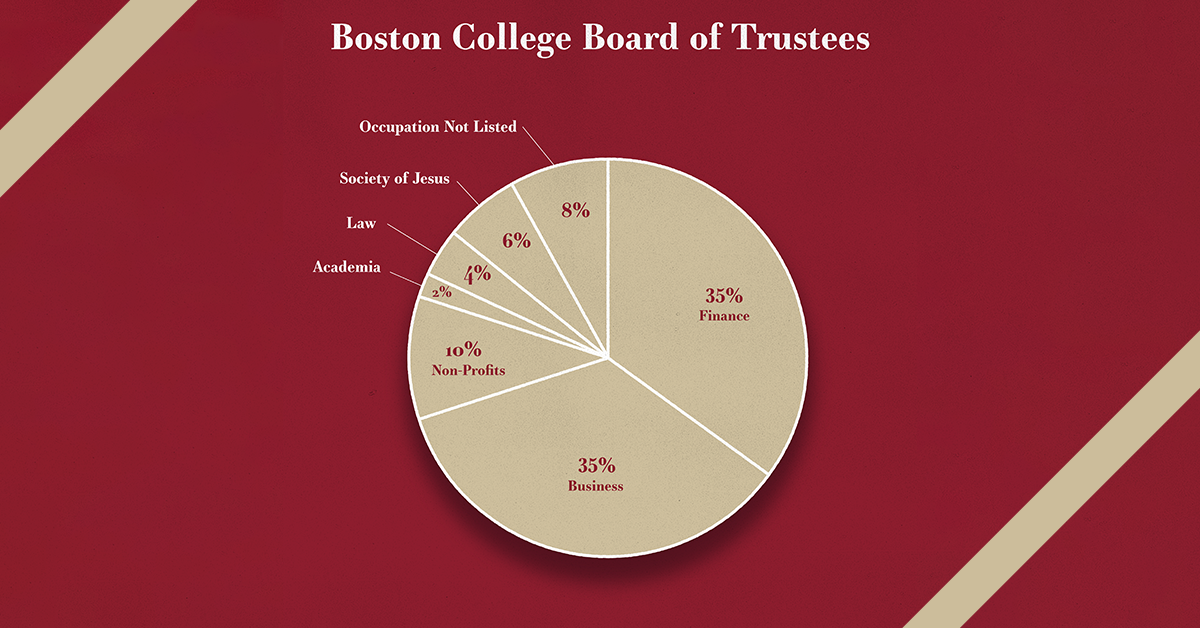 BC Names Eight New Members to the Board of Trustees