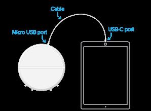 Moku-Lab to USB-NoAdaptor