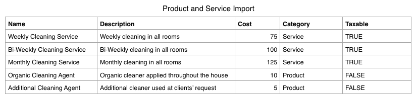Product/Service Import