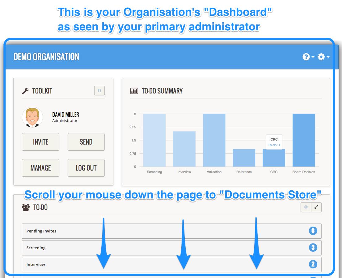 Your Organisation Dashboard