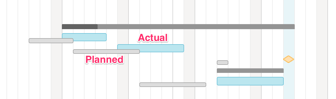 Visio 2016 timeline tutorial   Multiple expanded timelines