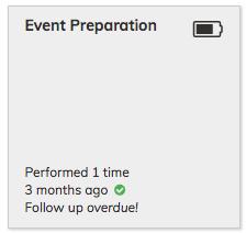 Event Preparation Assessment
