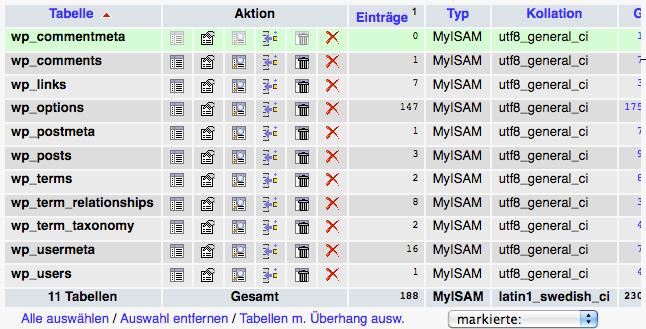 Optimieren der Wordpress-Datenbank mit phpMyAdmin