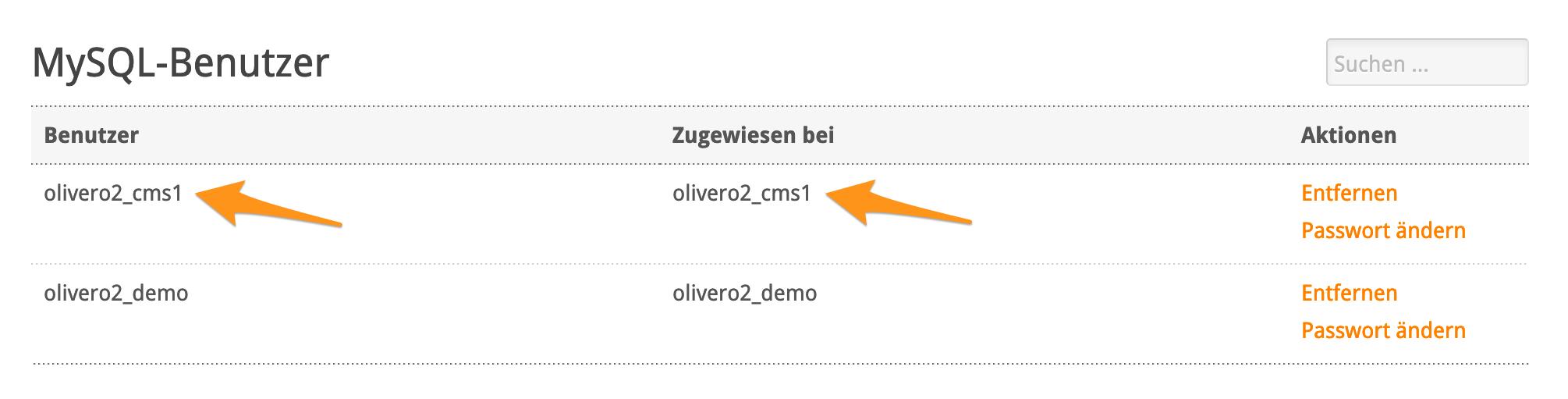 Vorhandene MySLQ-Benutzer