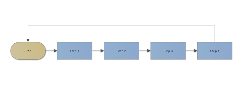Flowchart Smartdraw For Confluence Adaptavist Documentation