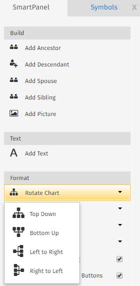 Family Tree Smartdraw For Confluence Adaptavist Documentation