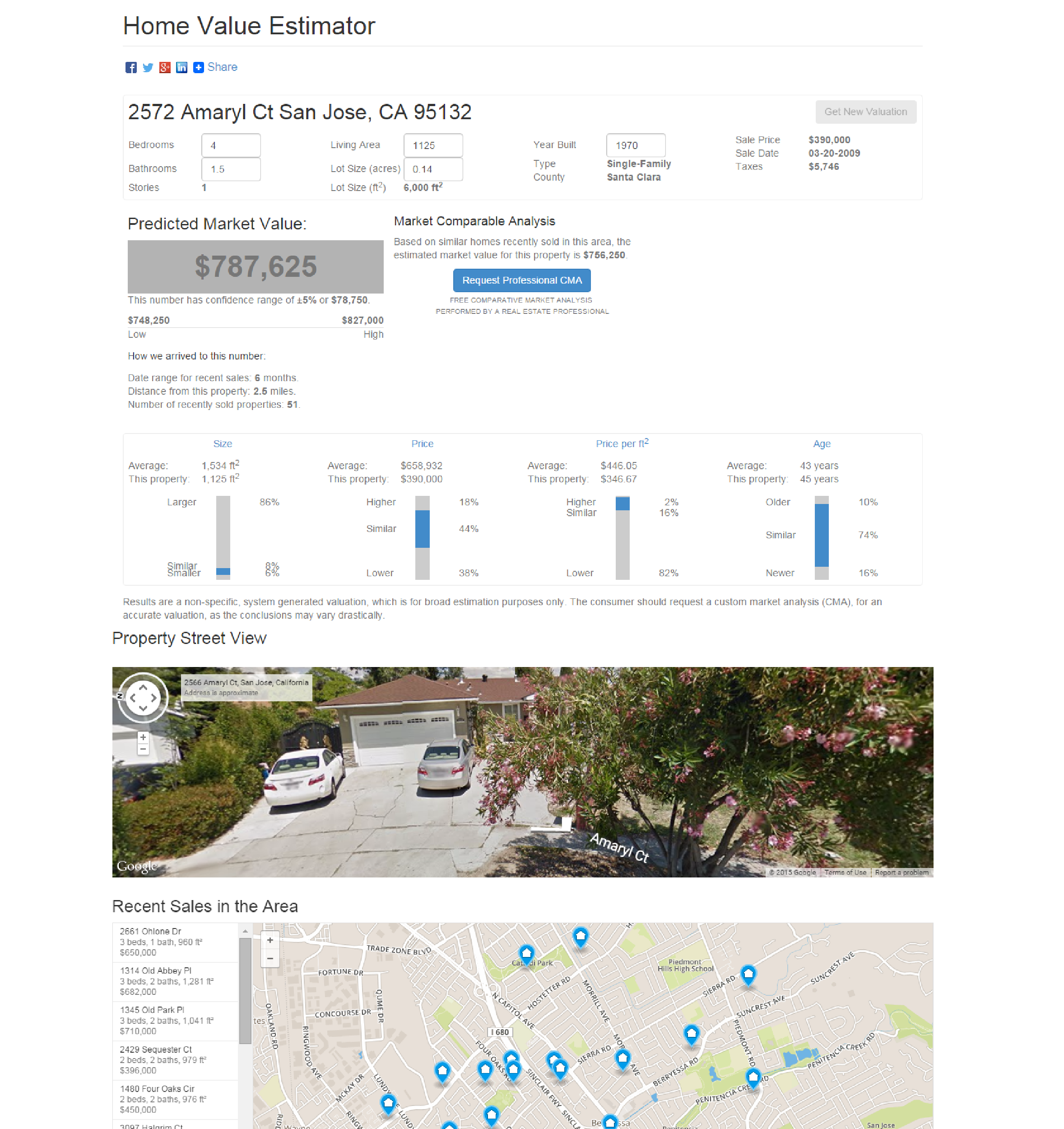 Home Value Results Page