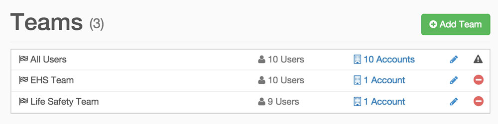 List of User's Teams