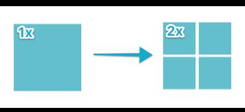 Retina images have higher pixel density for the saem size image