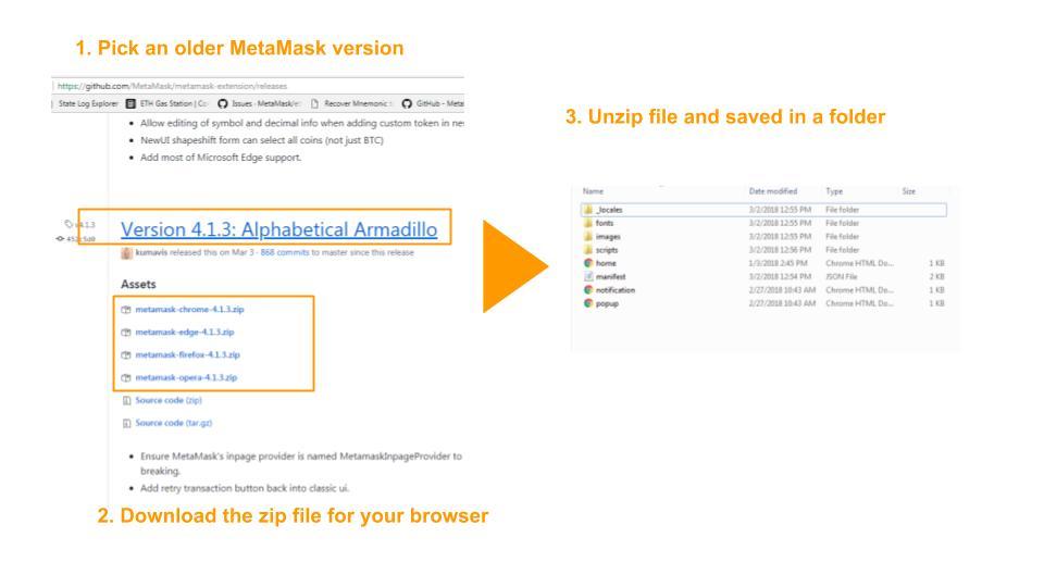 How to Install MetaMask Manually – MetaMask