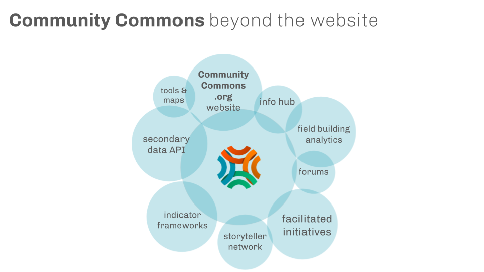 Webinar__New_Community_Commons__Sneak_Peek___Interactive_Q___A-16.png