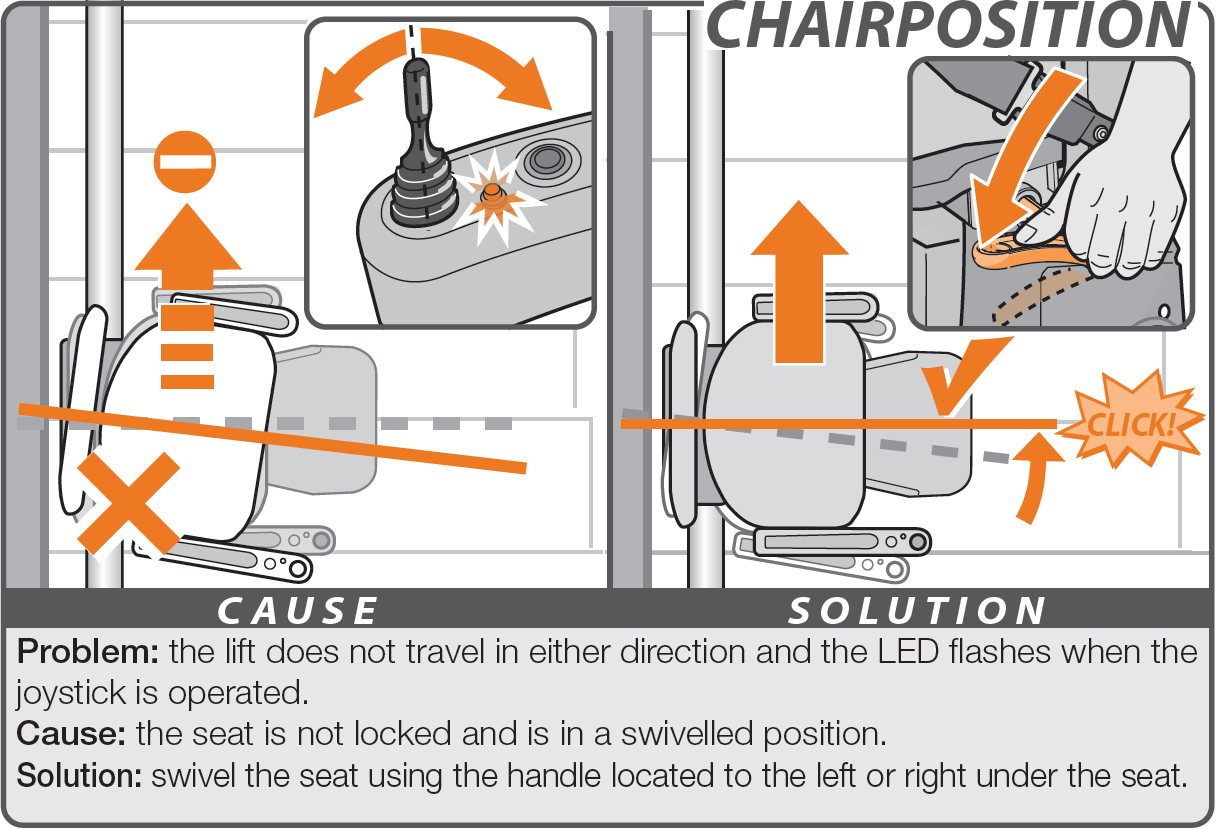 freecurve troubleshoot solution chair position