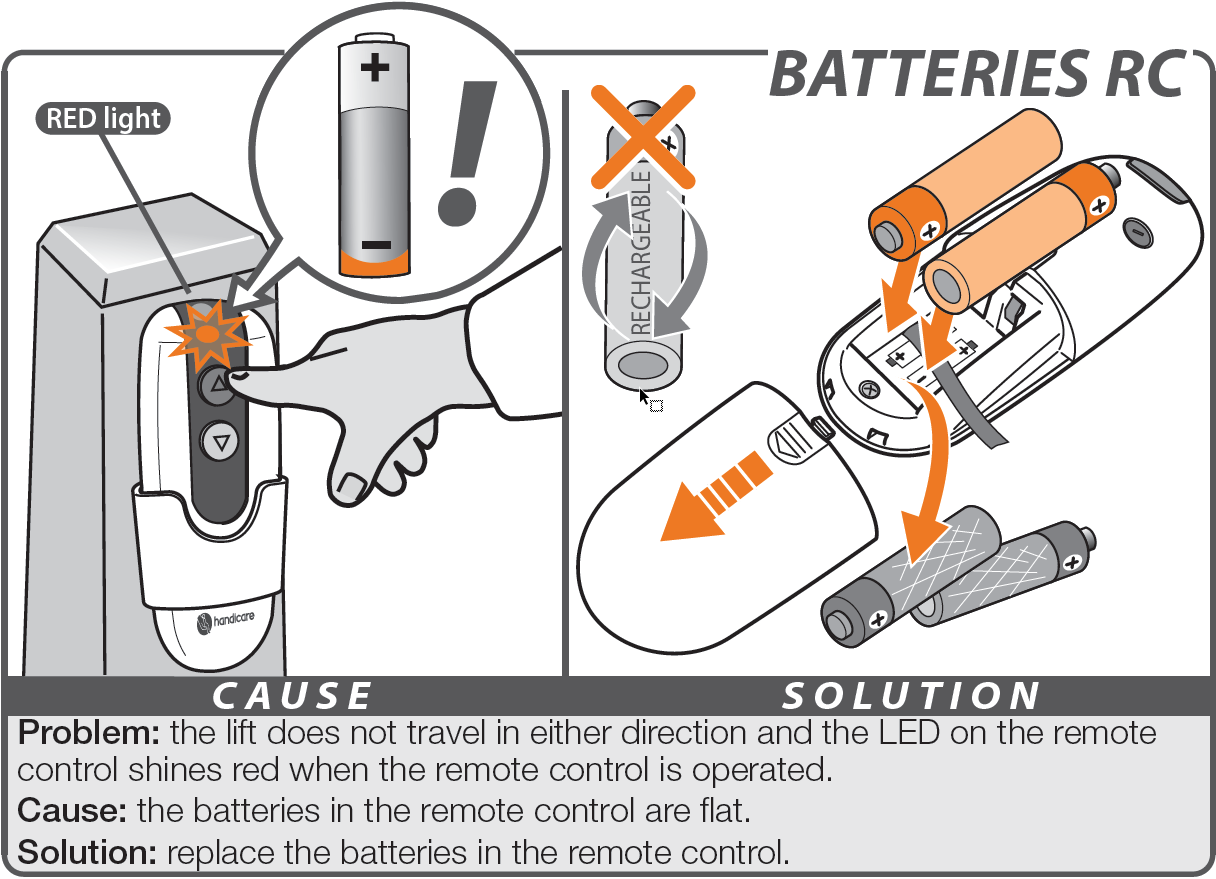 freecurve remote control battery replace
