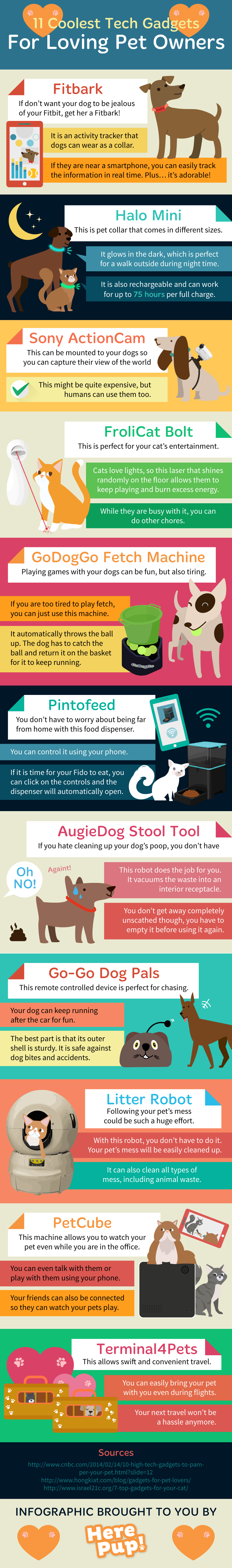 11 Coolest Tech Gadgets For Loving Pet Owners