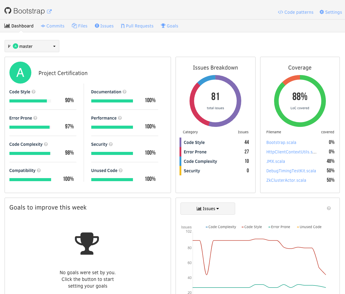 Codacy Dashboard