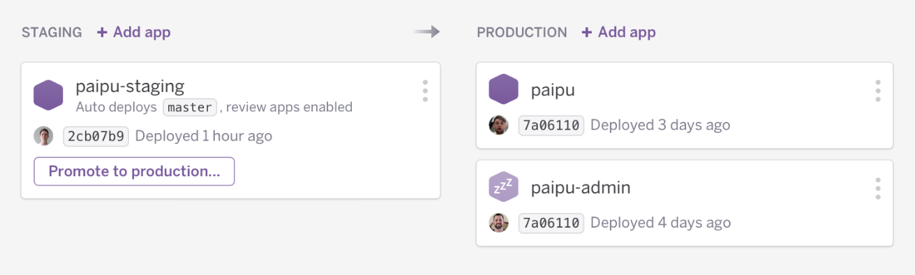 Multiple production apps