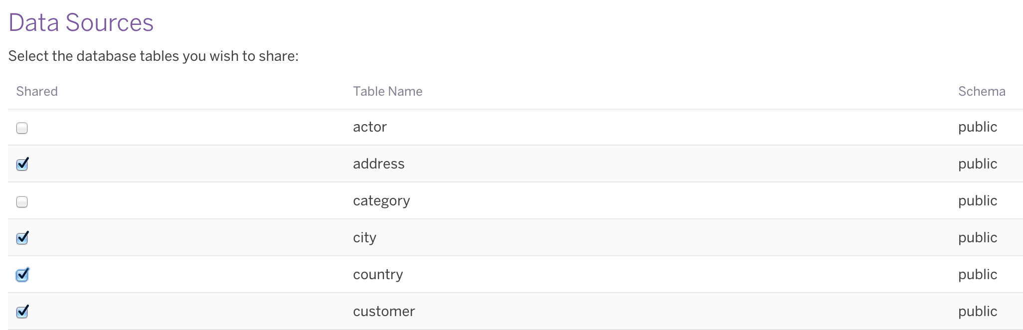 Heroku External Objects UI- table selection