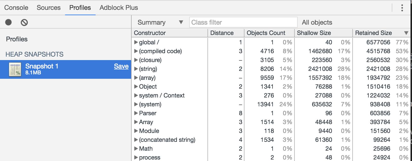 Screenshot showing the data structures of a heap snapshot