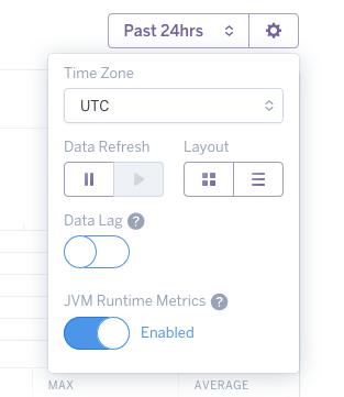 Enabled JVM Metrics feature