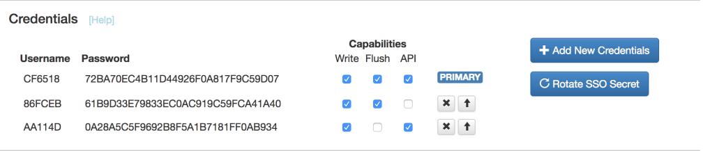 Analytics dashboard credentials