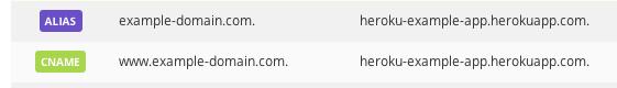 Screenshot of domain records