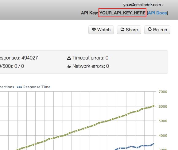 Example: loader io API key