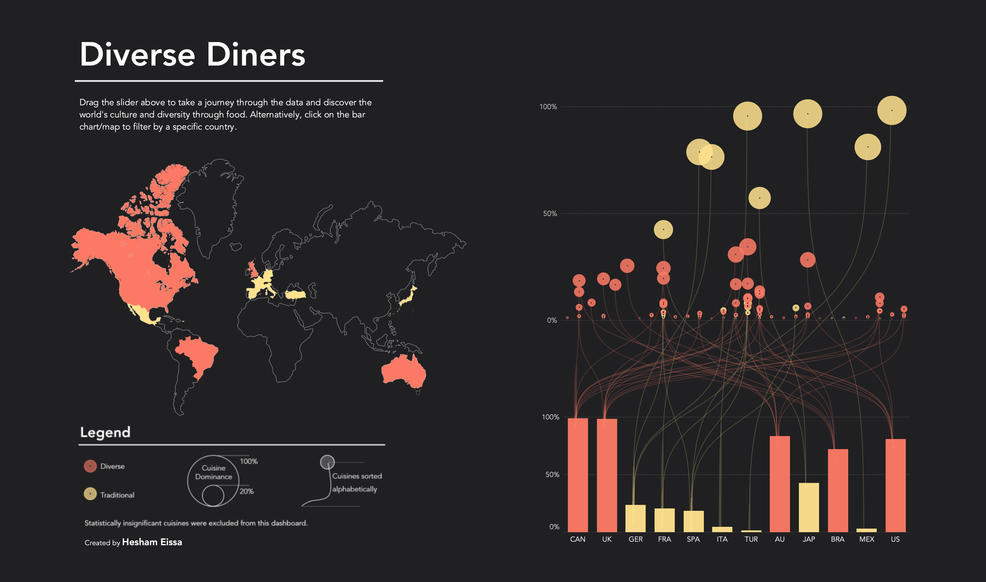 diverse-diners