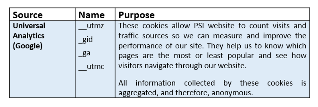 Cookie Notice | PSI CRO