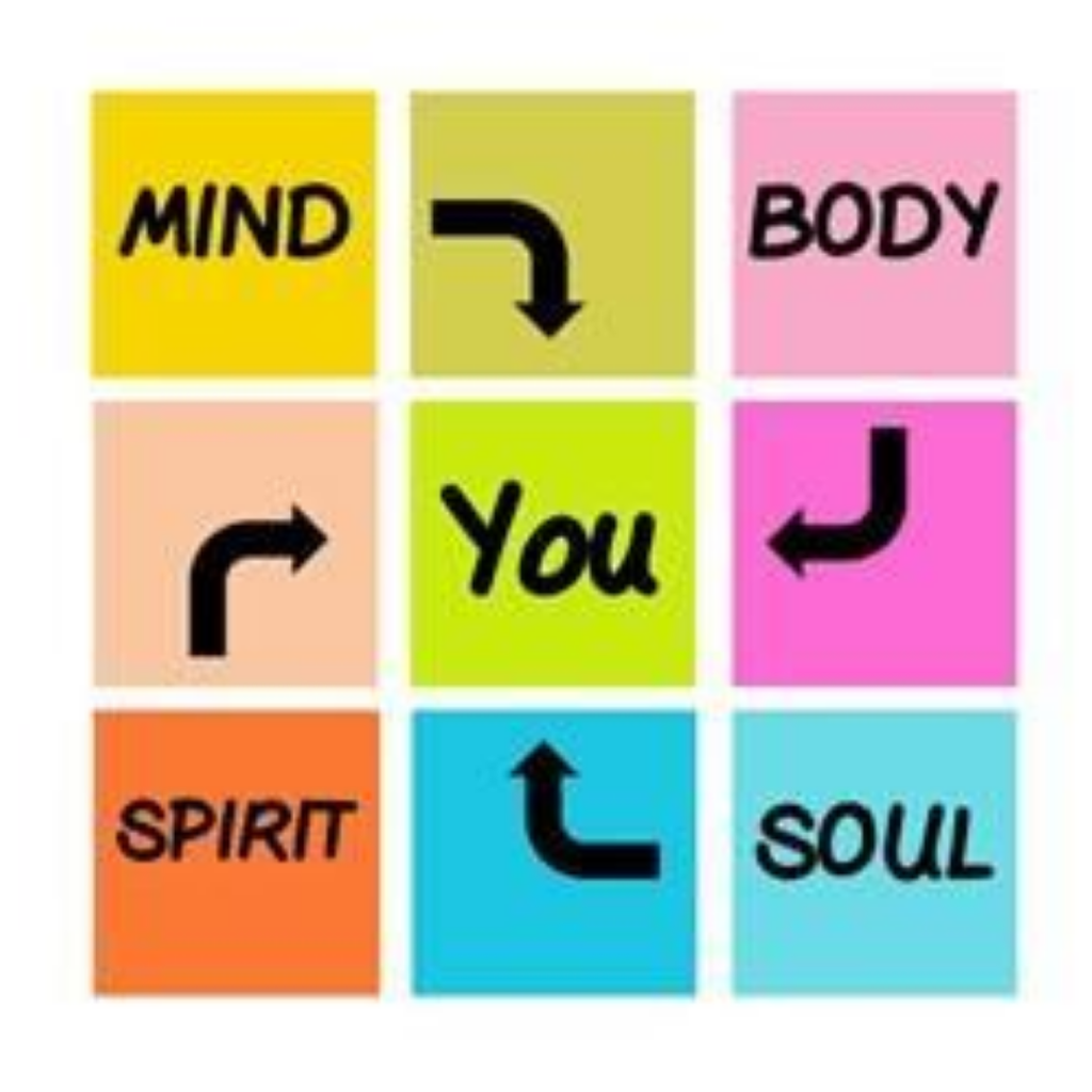 Release with Gratitude - Mind Body Soul