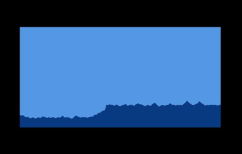 NTU - Investment Interactive Club