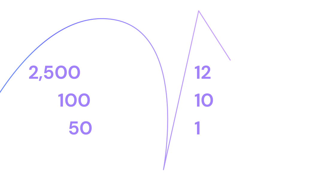 60+ speakers, 40+ sessions, 10 categories