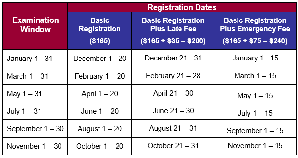 ExamRegistrationTable_2019.png