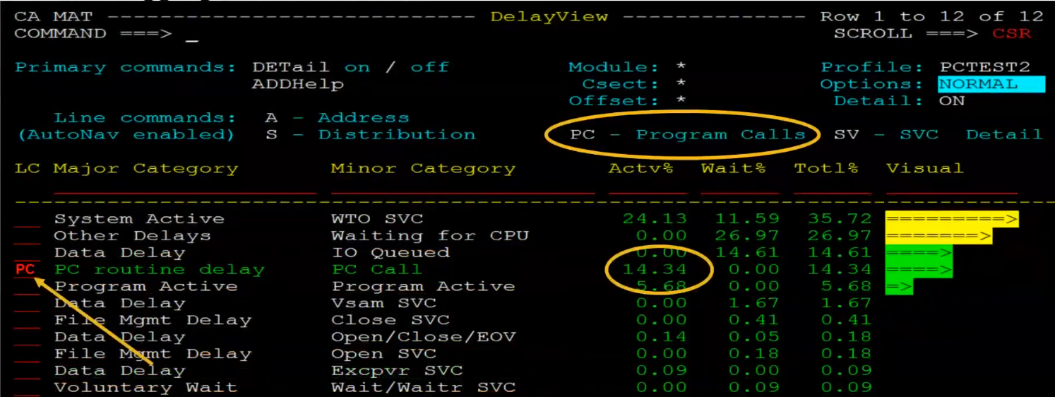 Fig 6 – PC line command on DelayView (Opt. 2) in interactive Analysis